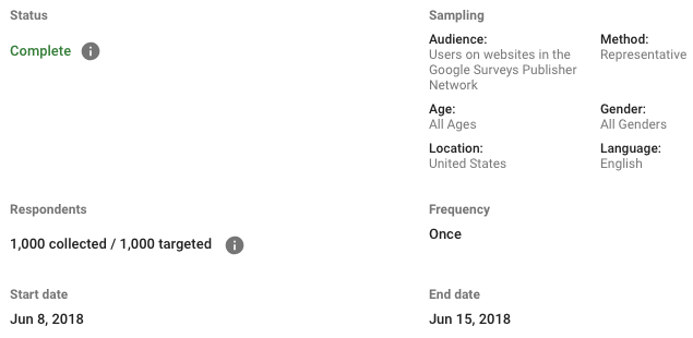 Google-enquête Amerikanen privacy